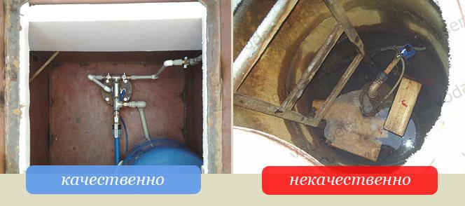 Домашняя скважина как проверить воду в домашних условиях