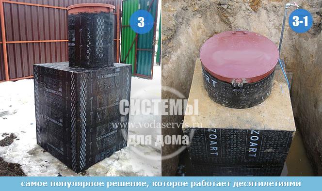 Кессон для скважины под ключ: цена, монтаж и установка кессона на скважину